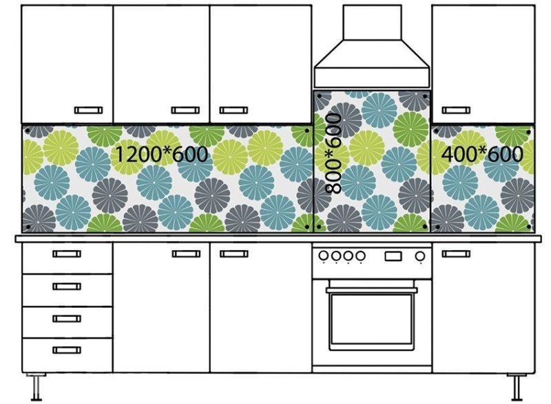Стандартные размеры кухонного фартука по высоте и ширине