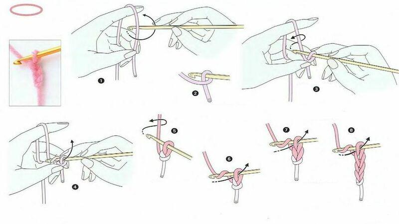 О занавесках крючком для кухни со схемами