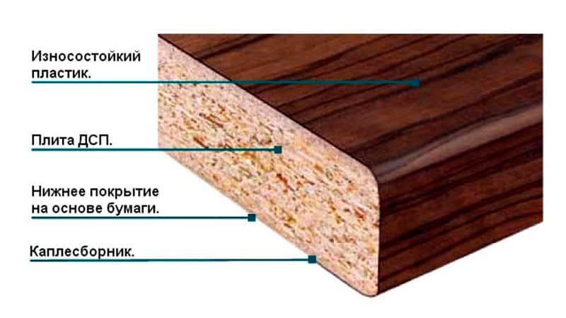 О столешницах для кухни из ДСП: материалы и покрытие пластиком