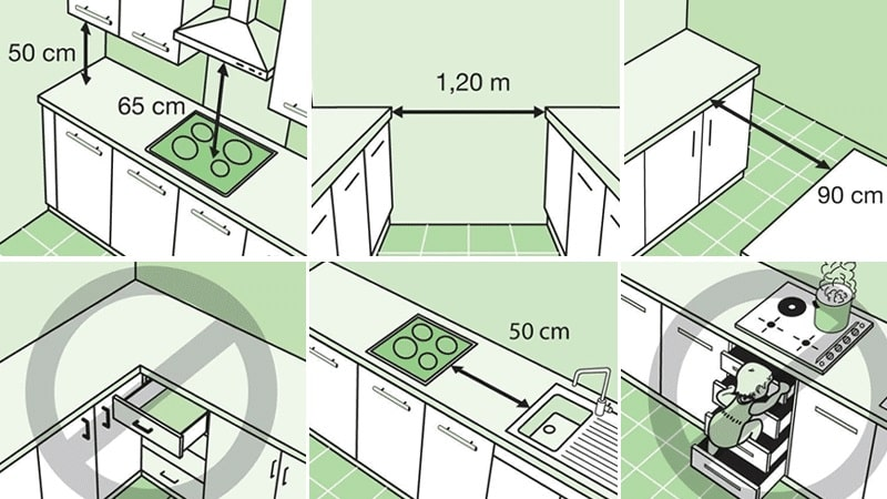 Как правильно спланировать кухню: типы, критерии, схемы