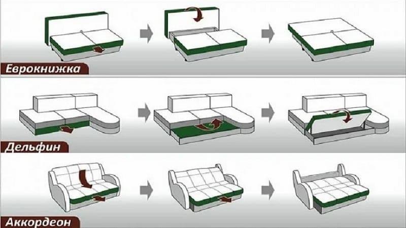 О диванах на кухню со спальным местом от производителя