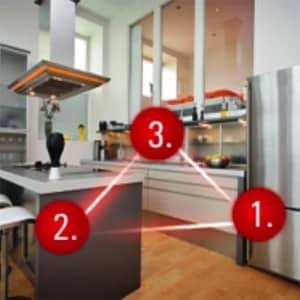 Компоновка рабочего треугольника на кухне