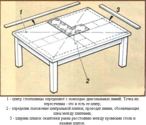 Всё о кухонном раздвижном столе со столешницей из керамики