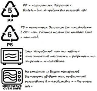 О значках на посуде для микроволновой печи