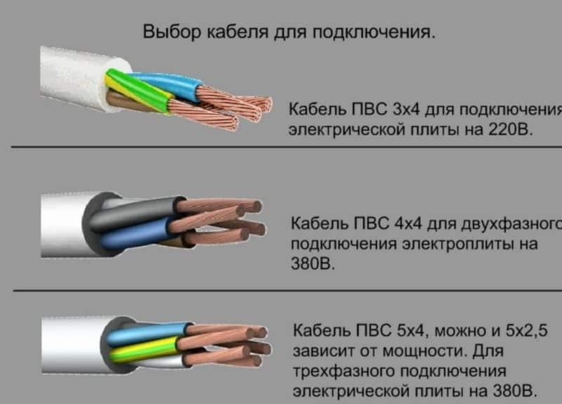 Сечение кабеля для электрической варочной панели