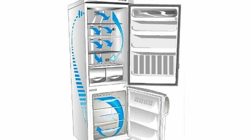 Выбираем холодильники, какие лучше - Ноу фрост или капельные?