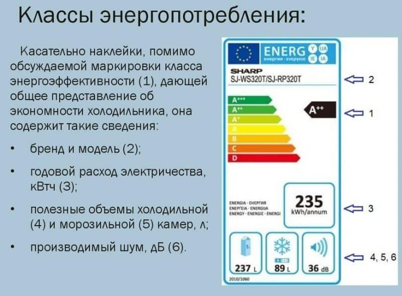 Как выбрать класс электропотребления холодильников