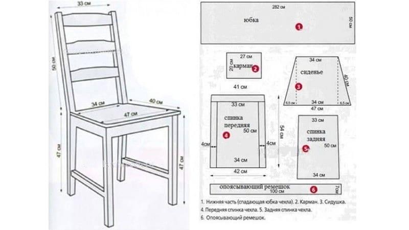 Как самостоятельно сшить чехол на кухонный стул