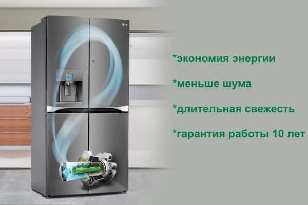 Достоинства и недостатки инверторного компрессора в холодильниках