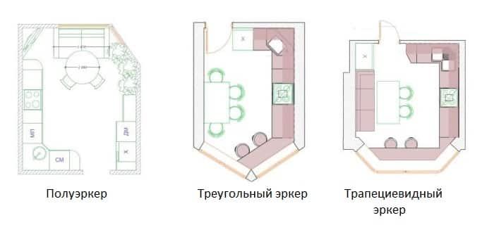 Об эркерном диване на кухню п44т: выбор размера и установка