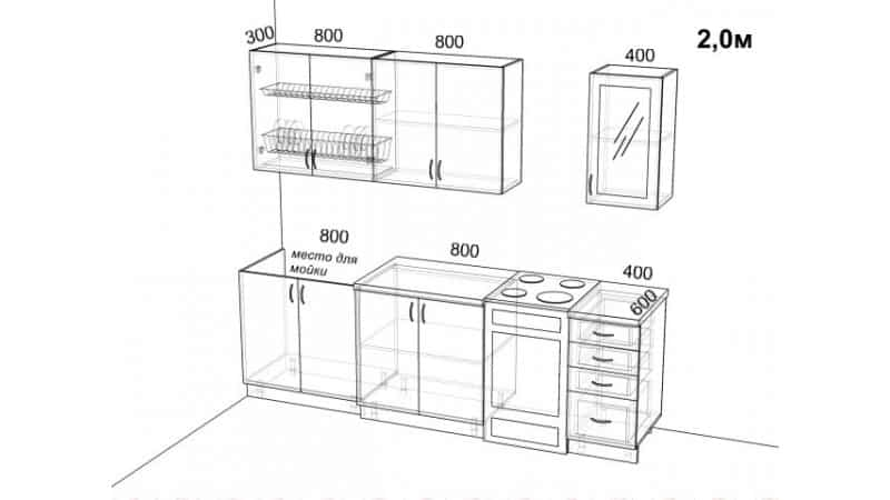 О стандартных размерах кухонных шкафов и гарнитуров