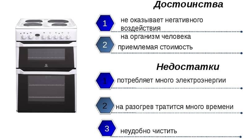 Сколько потребляет электроэнергии электрическая плита — от чего это зависит