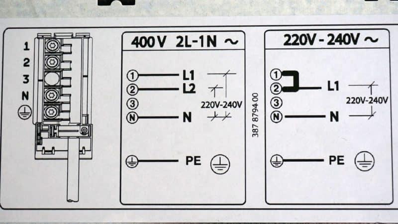 Газовые и электрические сенсорные варочные панели