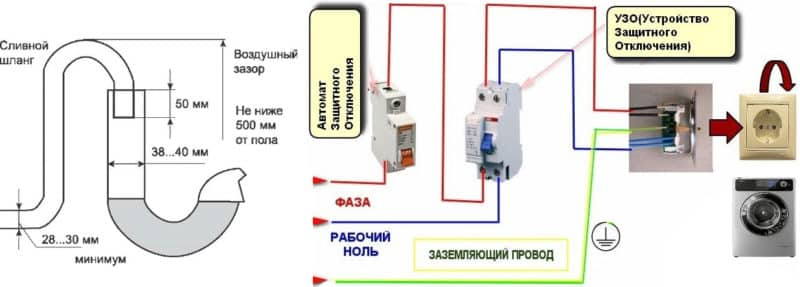 Как подключить стиральную машину к электросети: схема и сечение провода