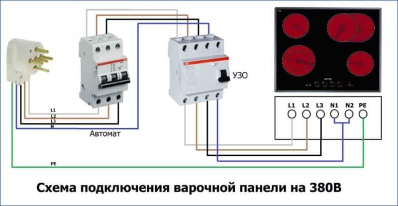 Какой мощности автоматы ставить на варочную панель и духовку